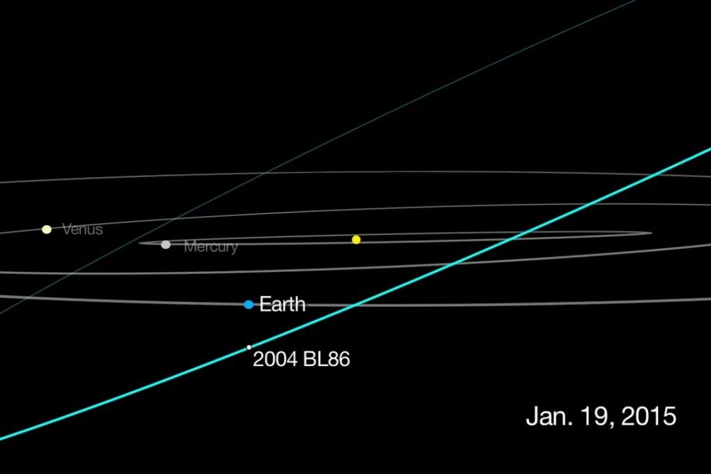 Asteroide 2004 BL86, incontro ravvicinato il 26 gennaio