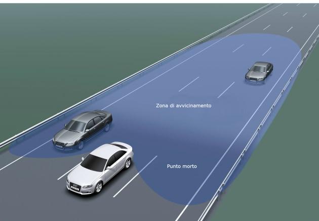 Auto intelligenti: vedono anche nei punti ciechi!