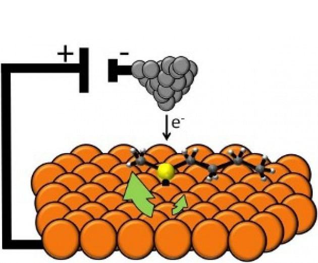 motore-molecola_t