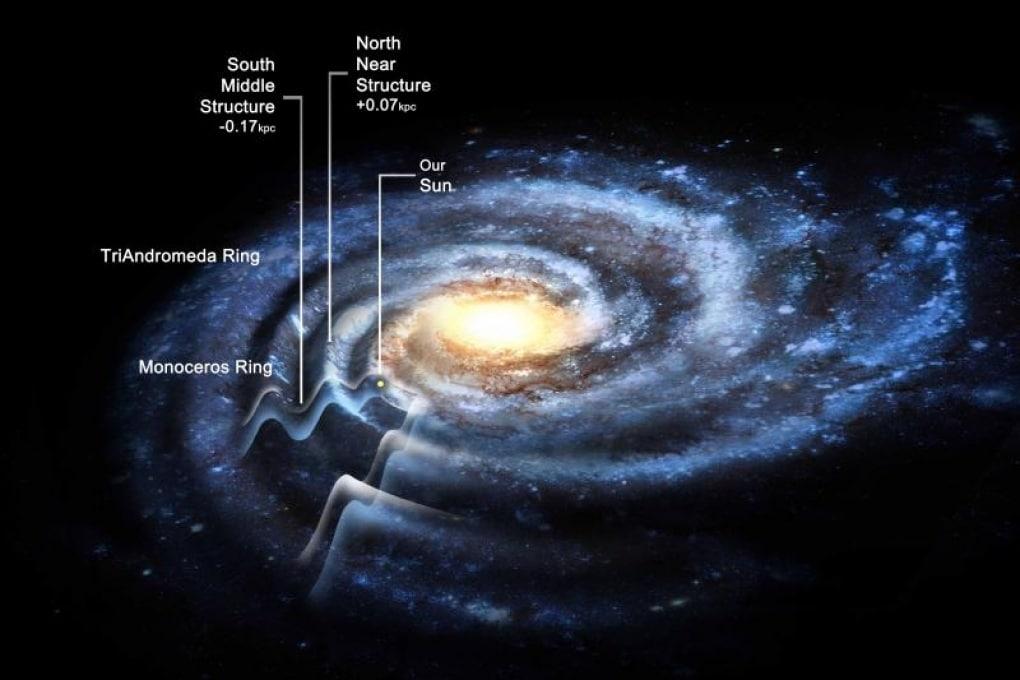 La Via Lattea è più grande di quanto finora creduto