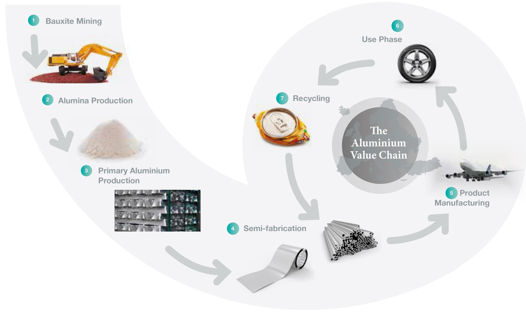 How To Design A Product For Recyclability