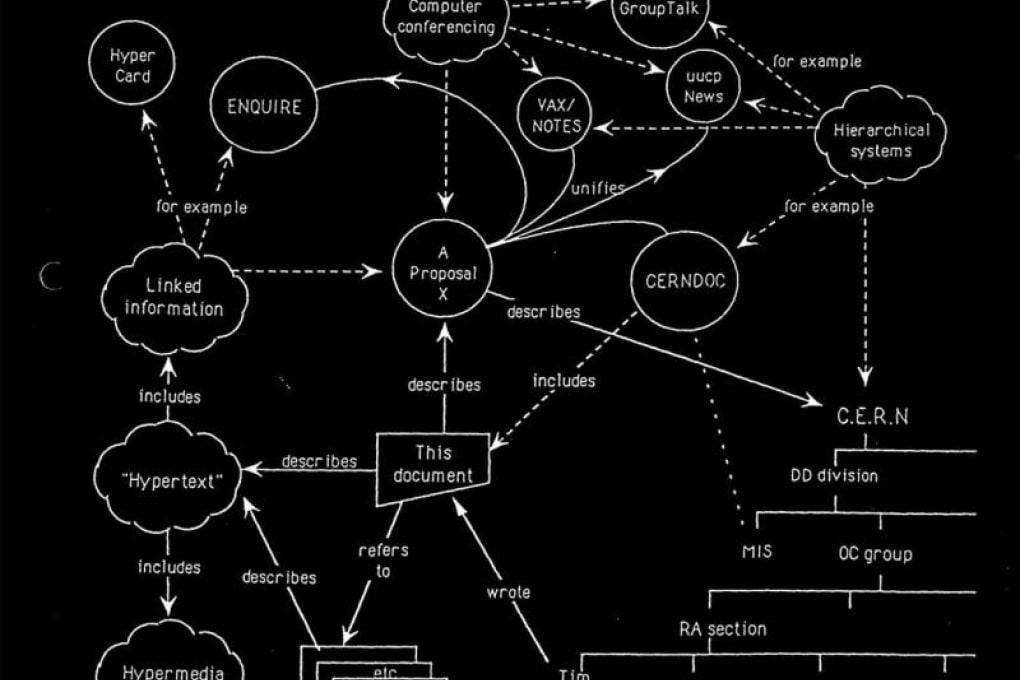 Una Magna Carta per chi naviga online: la chiede l'inventore del World Wide Web