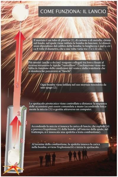 infografica-12