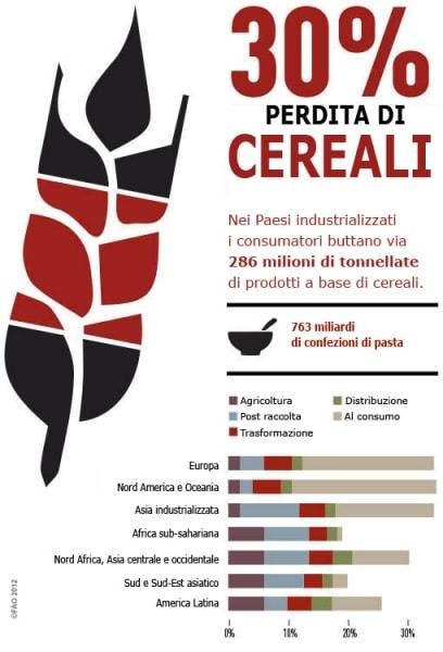 01_cereali