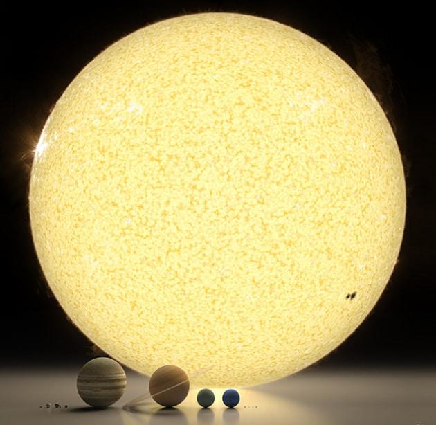 Le dimensioni in scala del Sistema Solare e dei suoi pianeti