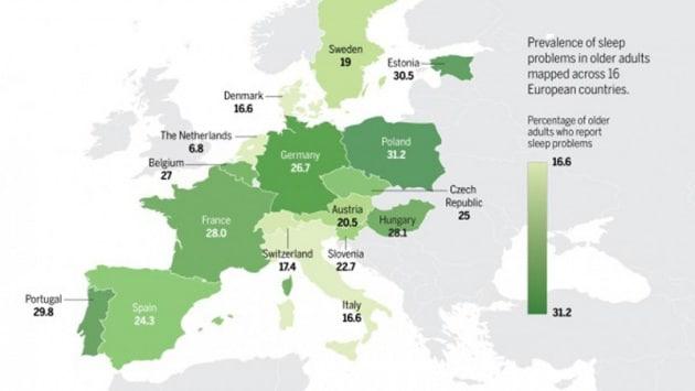 Chi dorme sonni tranquilli in Europa?