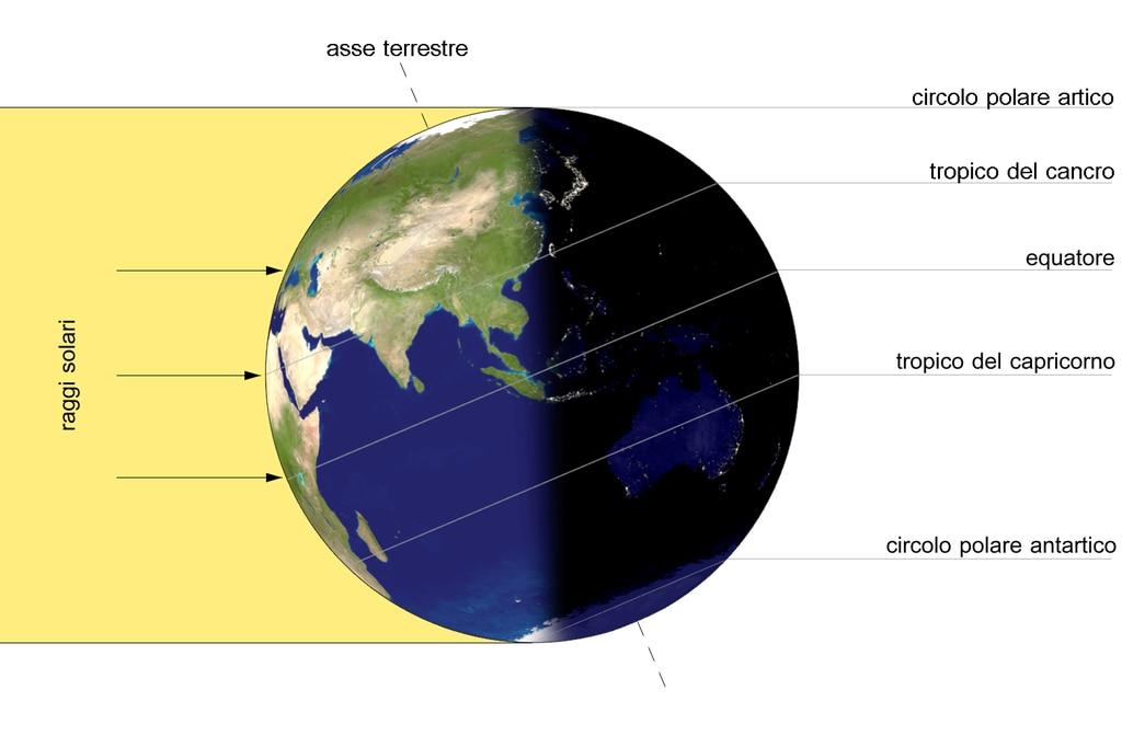 Risultati immagini per solstizio d'estate schema