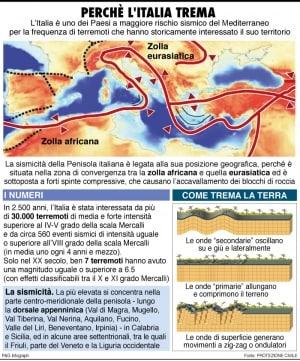 Cartina Italia Terremoti.L Italia Del Terremoto Focus It