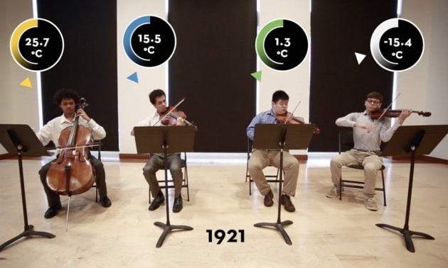 133 anni di cambiamenti climatici in musica