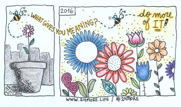 Il 2016 ha un giorno in più: come intendi usarlo?