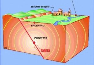 terremoti, sisma, terremoto agosto 2016