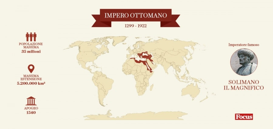 08imperoottomano2