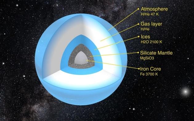 Il Pianeta Nove disturba l'orbita di Cassini?