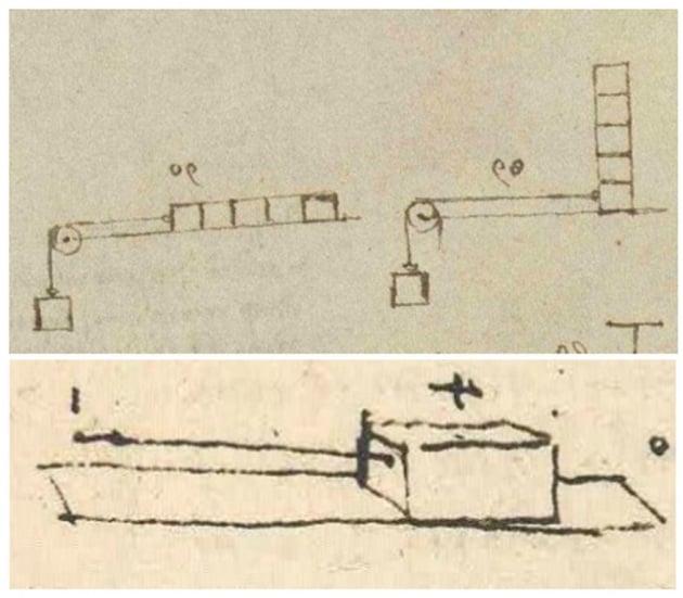 Gli scarabocchi di Leonardo da Vinci