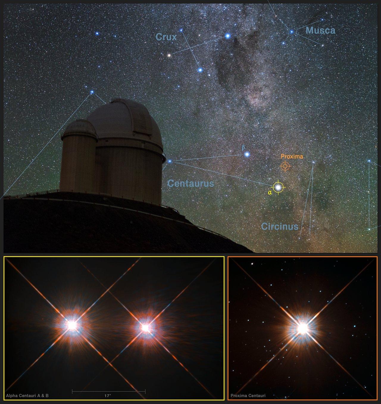 Proxima b, il pianeta sosia della Terra