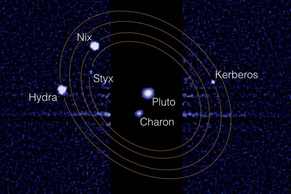 Il caos che circonda Plutone