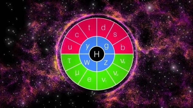Dal Cern un duro colpo al Modello Standard della fisica