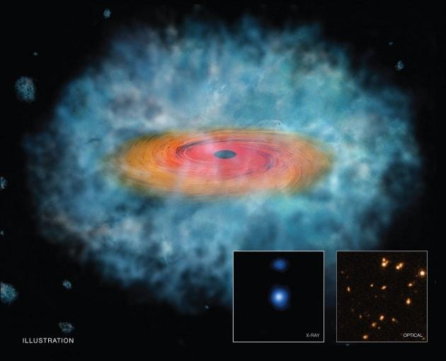 I buchi neri supermassici nascono già grandi. Forse