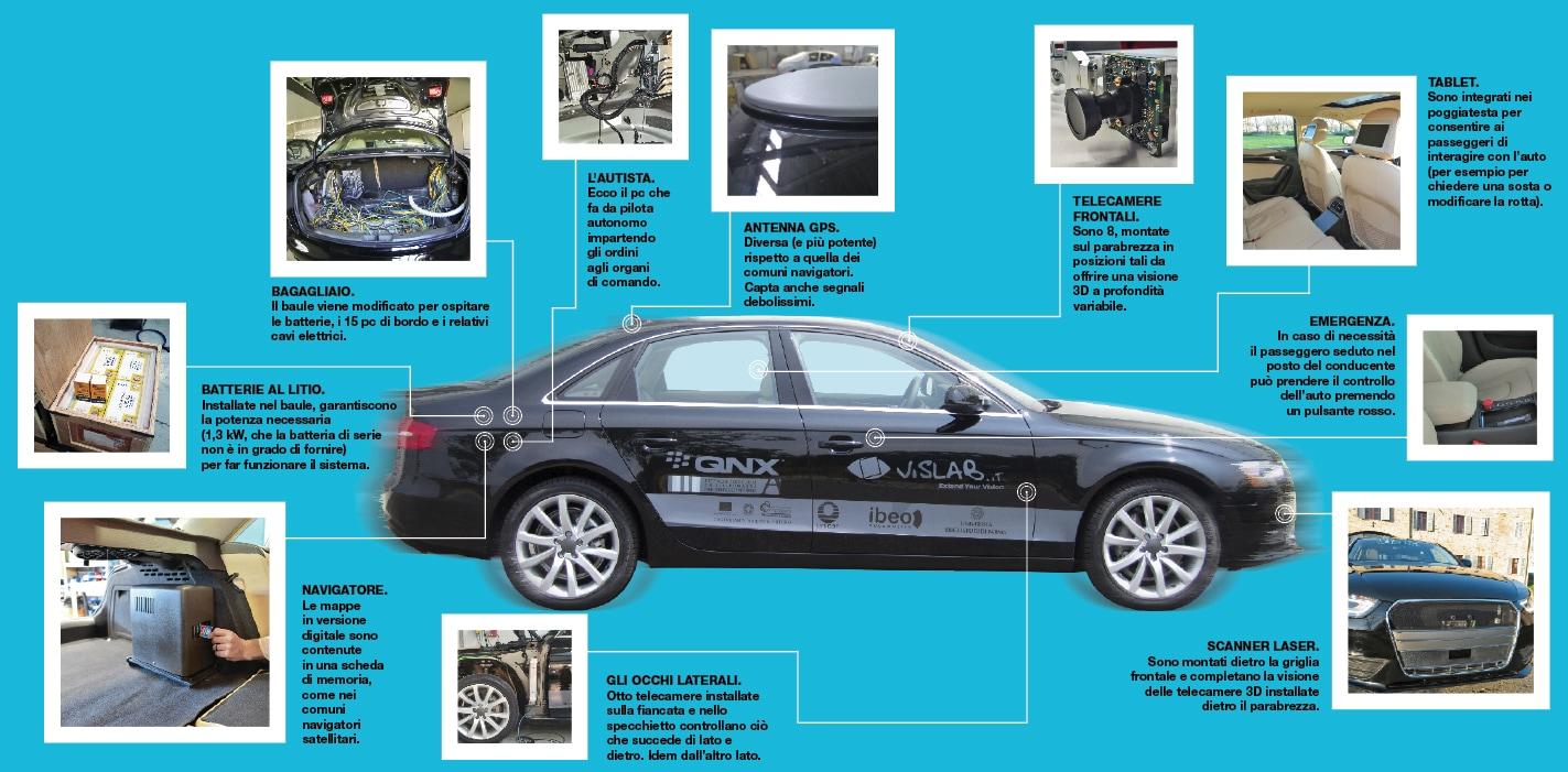 Vislab l 39 auto italiana che si guida da sola venduta per for L auto che si guida da sola