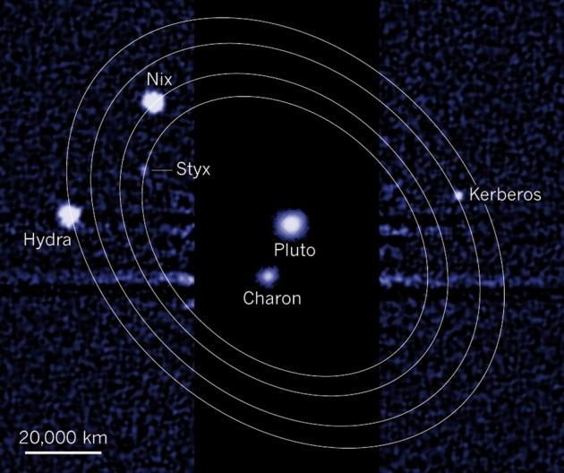 Notte e Idra viste da New Horizons