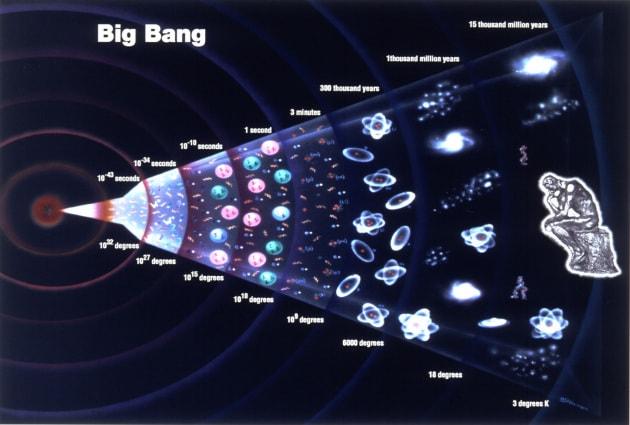 La Cold Spot è la cicatrice dello scontro tra il nostro e un altro universo?