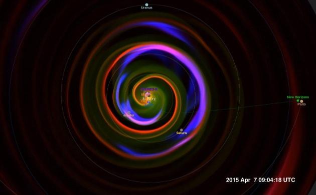 Il vento solare investe anche Plutone