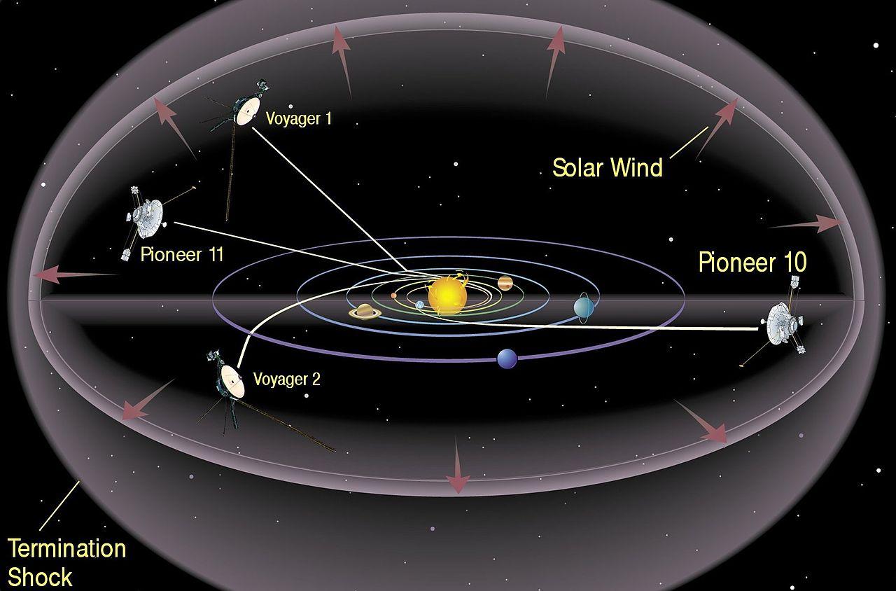 """Notizie """"Astronomiche""""... 3voya"""