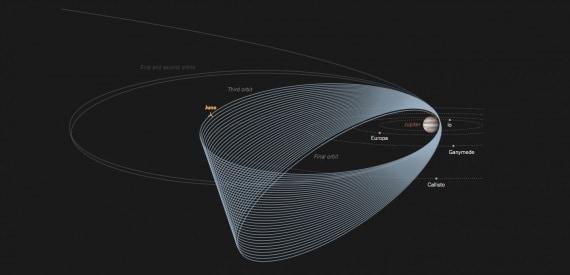 sistema solare, giove, juno, nasa