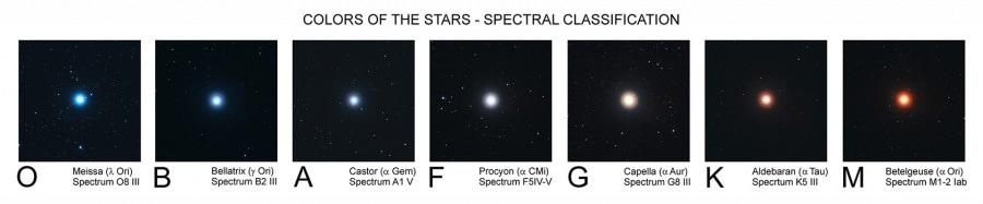 00_classificazione-spettrale