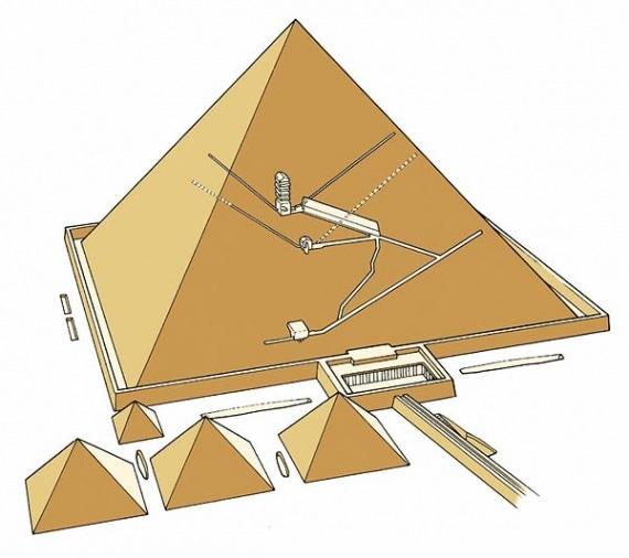 L 39 Anomalia Termica Delle Piramidi