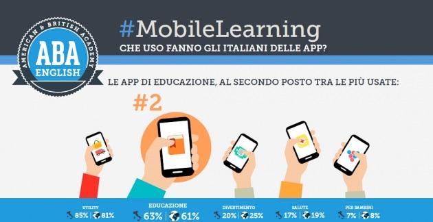 Smartphone: gli italiani giocano o parlano inglese?