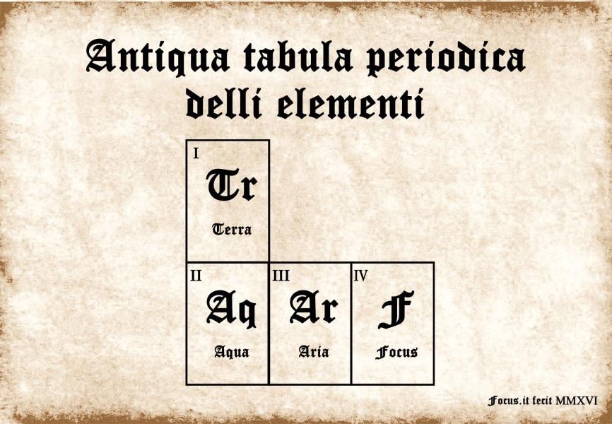 anticatavola-elementi