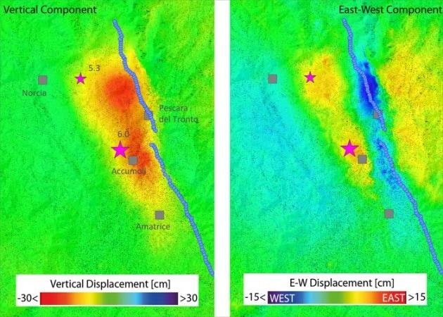 Sentinel 1: un satellite aiuta a studiare il terremoto