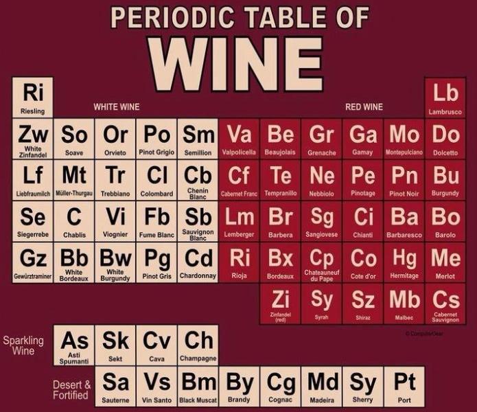 wine_pt_of