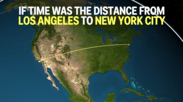 La storia della Terra da Los Angeles a New York