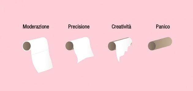 Breve storia della carta igienica