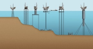 petrolio, piattaforme petrolifere