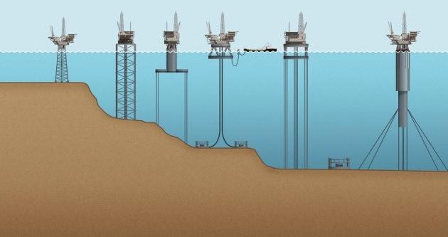 Come fanno le piattaforme petrolifere a rimanere ferme in mare?