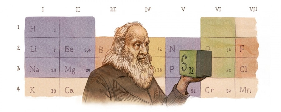 dmitri-mendeleevs-182nd-birthday-5692309846884352-hp2x
