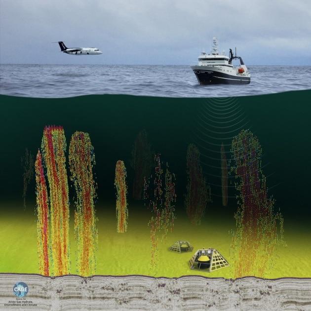 Perché il metano artico non scalda l'atmosfera