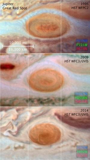 Giove, atmosfera di Giove, sonda Juno, Sistema Solare, giganti gassosi, Grande Macchia Rossa, Nasa