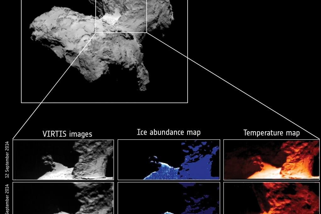 Il ciclo del ghiaccio sul nucleo della cometa Churymov-Gerasimenko