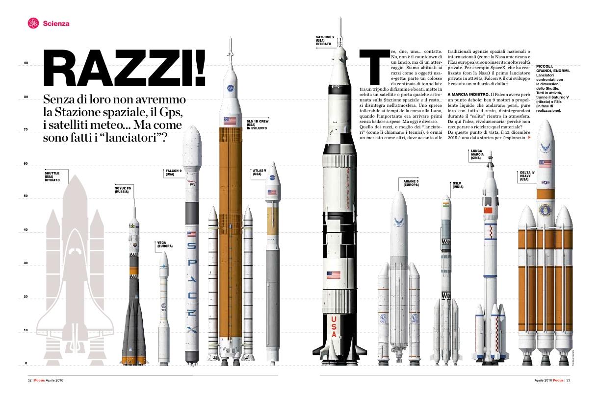 Per la terza volta lo stesso razzo della blue origin va - Immagini stampabili a razzo ...