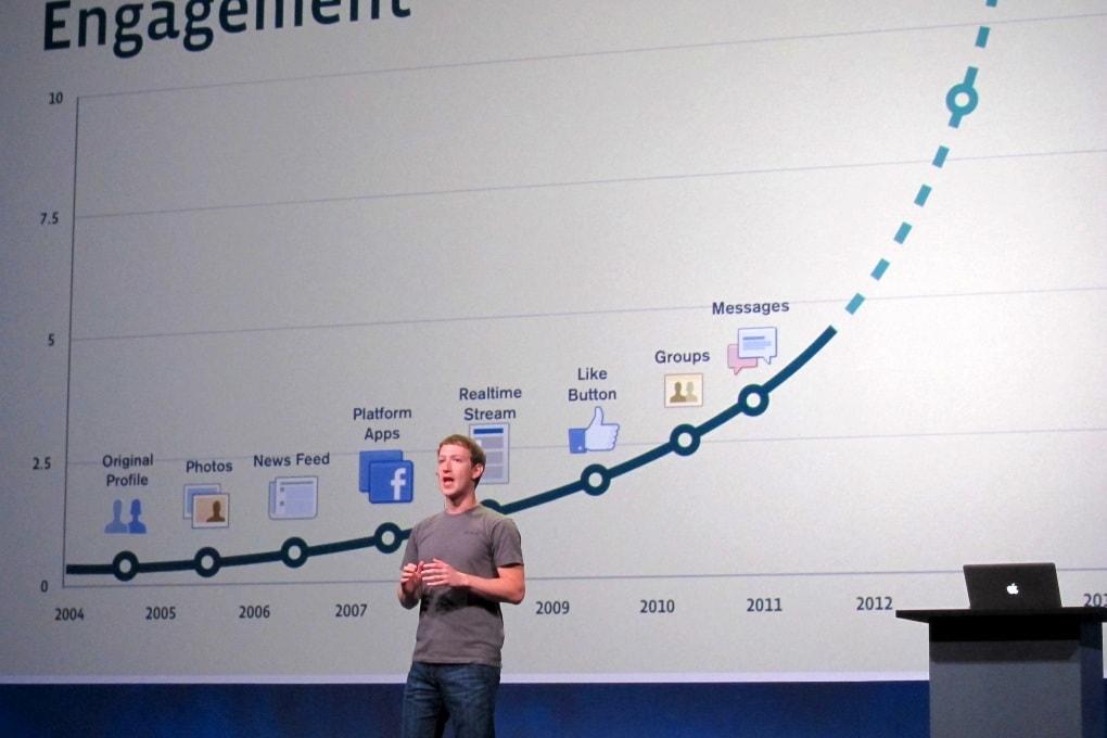 Analisi - Facebook e la privacy