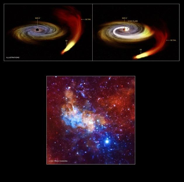 Misteriose esplosioni nel centro della Via Lattea