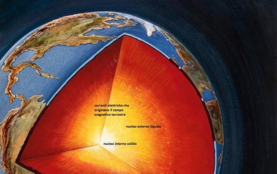 geomagnetismo: il campo magnetico e i moti del ferro fluido nel nucleo esterno del pianeta