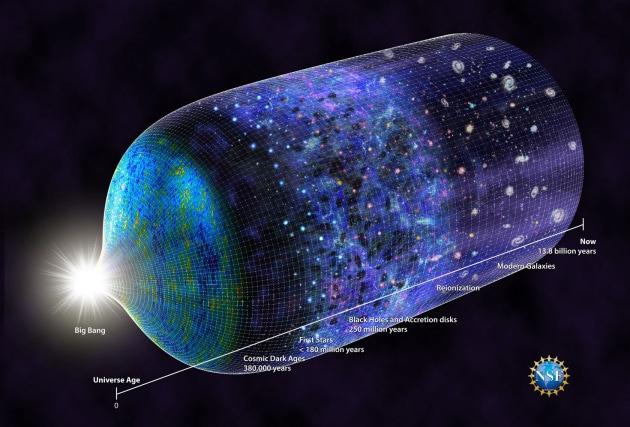 Piatto o curvo: di che forma è l'Universo?