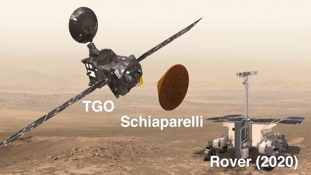 ExoMars Schiaparelli: le prime conclusioni