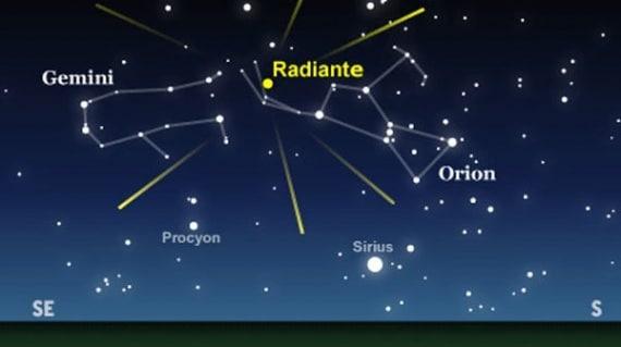 sciame meteorico, stelle cadenti, orionidi