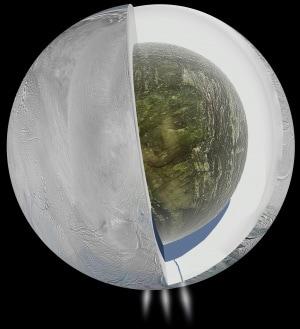 cassini, nasa, encelado, saturno, sistema solare, ricerca della vita, basi della vita